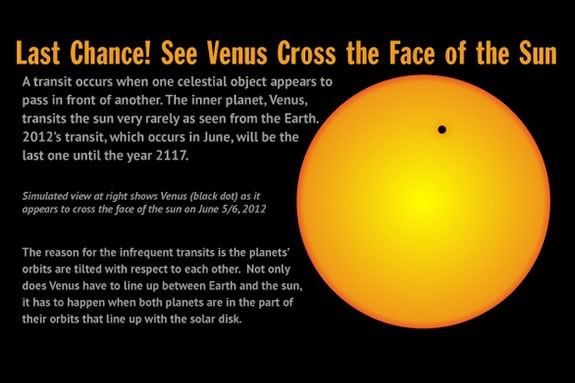 View the Venus Transit with NSAAC at Bradley Palmer State Park