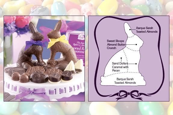 Harbor Sweets Robert L Strohecker Assorted Rabbit Salem Ma